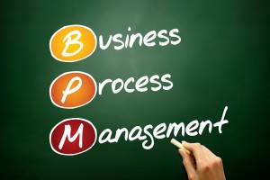 Business process management (BPM), concept on blackboard